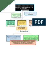 Resumen y Mapa Conceptual - Alvarez Montoya Paolo.docx