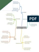 Teoras_del_aprendizaje_en_el_contexto_educativo_.pdf
