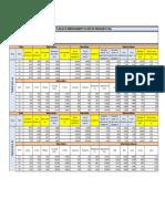 126130_DRE___Planilha_dimensionamento_hidraulico.pdf