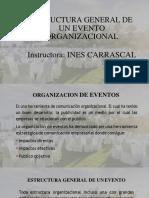 ESTRUCTURA GENERAL DE UN EVENTO ORGANIZACIONAL 2-convertido-convertido-convertido.pdf