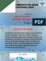 CICLO FUENTES DE AGUA.pdf