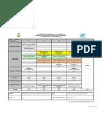 06-Mapa Cuatrimestral Ing. en Proyectos Productivos