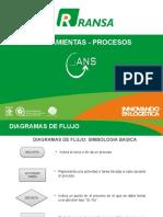 HERRAMIENTAS MEJORA DE PROCESOS.pptx