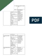 ACTIVIDAD PRACTICA INTERGRADORA Nº 2 etica.docx