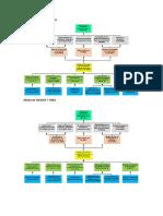 ARBOL DE CAUSA Y EFECTO (1).docx
