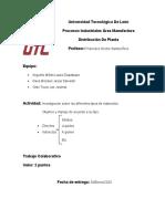 materiales directos e indirectos