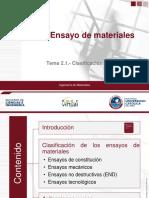 Tema 2.1.- Clasificación de los materiales PDF (PPT de clase presencial)