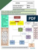 TIPS SSOMA N° 050_Secuencia_de_atención _de_Accidente e incidente (1)