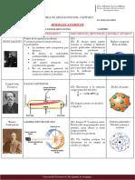 MODELOS ATOMICOS-CHALLA CHOQQUE MARCO ANTONIO.pdf