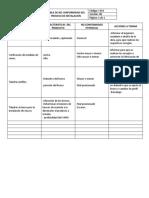 TABLA DE NO CONFORMIDADES