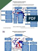 comportamiento organizacional mapa conceptual