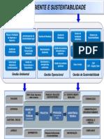 Anexo_Macrofluxo Processos Ambientais