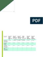 Procesadores Cuánticos - IYSC