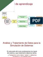 05 LAB SIMULACIÓN DE SISTEMAS Tratamiento de datos Input Analizer (1)