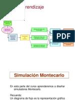 02 LAB SIMULACION DE SISTEMAS Simulacion Montecarlo.pdf