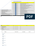 IT KPI Audit and forms.
