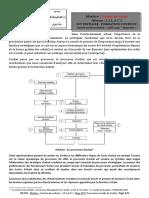 Chap N°2 - Processus de l'achat-1.docx