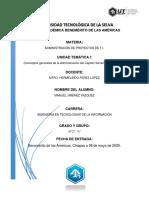 Conceptos generales de la Administración del Capital Humana de Proyectos