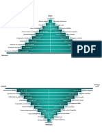Pirâmide de Paulo e Lucas