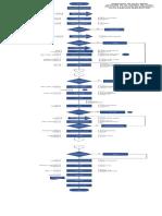 D.F. ANSI, CADENA DE VALOR.pdf