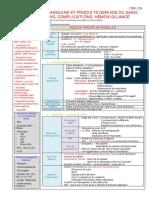 ITEM 178 TRANSFUSION SANGUINE ET PRODUITS DERIVES DU SANG.pdf