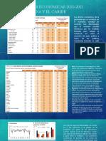 Proyecciones Económicas América Latina