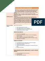 Ejemplo clínico y formato