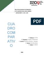 Cuadro Comparativo - Gabriel Claro