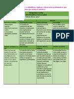 FormatosProductosCTEIntensiva18-19Primaria1eraFichaMEEP