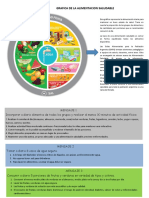 guia alimentaria argentina + grafica (resumen).pdf