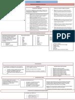 Ale Mapa Conceptual - Módulo 5.pdf