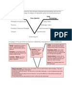 Vee Heuristic Diagram - Teacher Notes