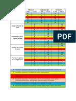 REQUISITOS DE FORMULACION Y COMPOSICION (LLENO)
