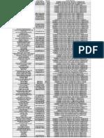 lista_beneficiari_borse_di_studio_luglio-dicembre_2019.pdf