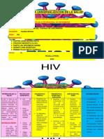 VIH RESPONSABILIDAD SOCIAL 1