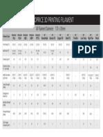 Filament_Comparison_Chart_180416