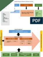 3. MAPA DE PROCESOS .pptx