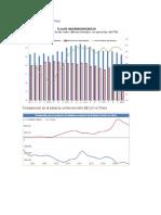 Ahorro e Inversion de Perú