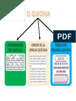 TAREAQUECHUANº1.pdf