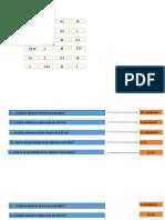 tablas de frecuencias absolutas, relativas