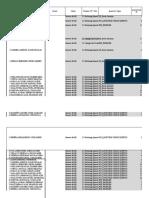 Programación de tareas_Preguntas Groover Ch22-23_Kibbe Part F_NRC7232
