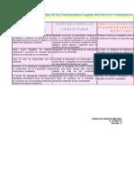 Cuadro Comparativo de Aspectos Principales de los Fundamentos Legales del Servicio Comunitario