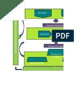 Caracterización modelo