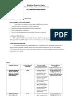 enabling-objectives-matrix tengku final