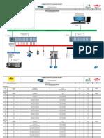 Control System Configuration.pdf
