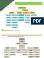 city-org-chart.pptx