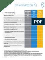 Dell-Premium-Support-Plus-comparison-chart-v2-pt-BR