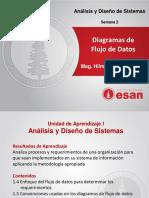 03. Diagrama de flujo de datos.pdf