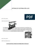 SEMANA N°04 TIPOS DE MECANISMO DE VÁLVULAS MCI OTTO