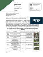 """OFICIO 257 DEL 09-06-2020 CUMPLIMIENTO AL S-2020-002207-REGI6 Y S-2020-014547-DEURA CRONOGRAMA TRIMESTRAL PARA LA OPERACIONALIZACIÓN DE LA """"DOCTRINA INSTITUCIONAL"""""""